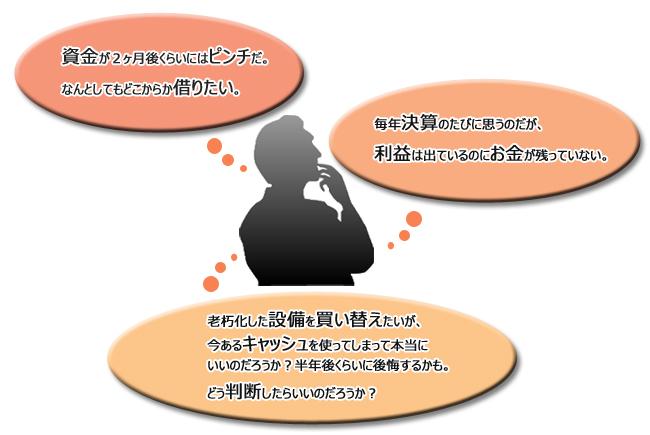 m_nayami